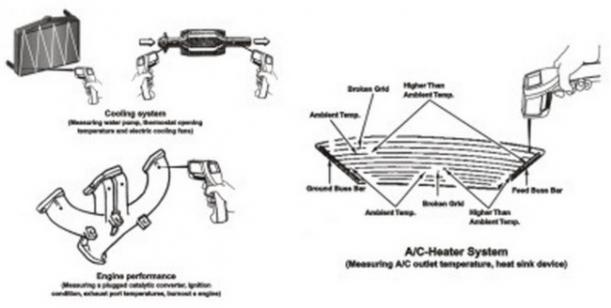 Термометр инфракрасный JTC 1407